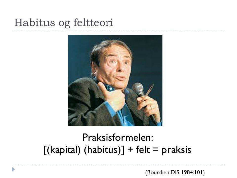 [(kapital) (habitus)] + felt = praksis